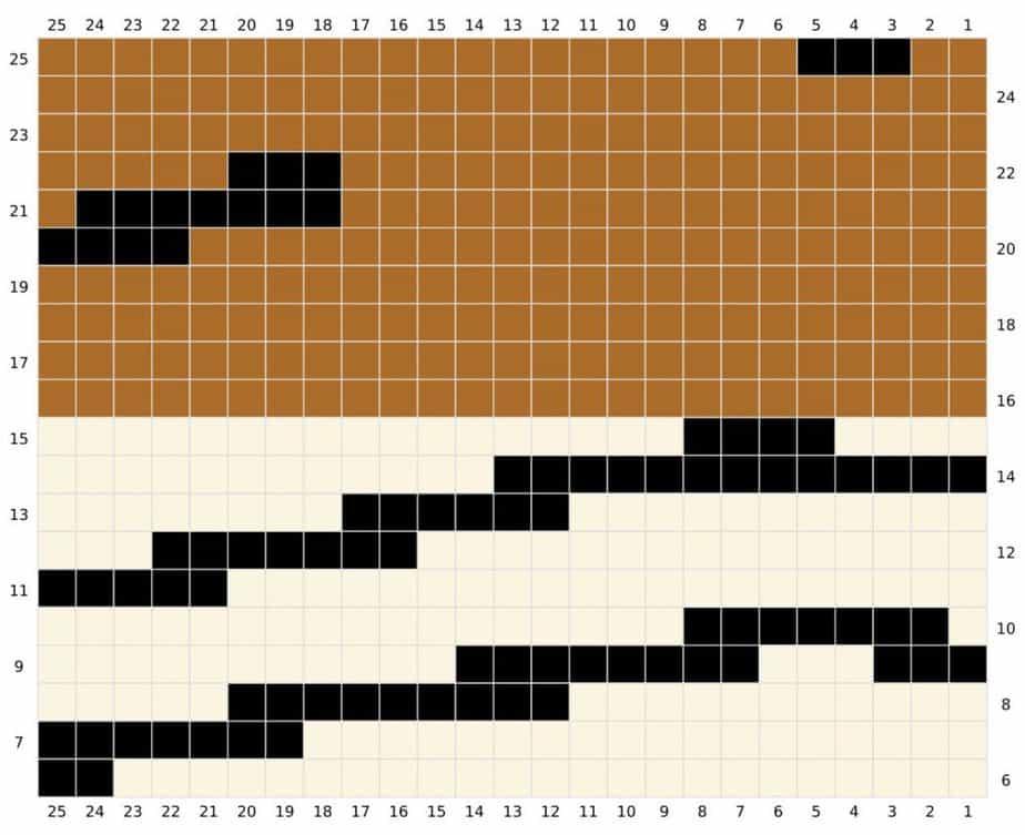 Animal Print Bag Chart