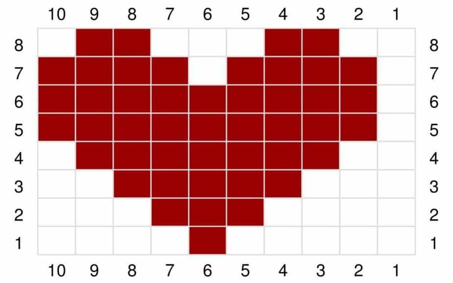 EOS Heart Chart